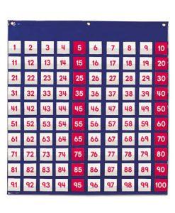 Organizador de números