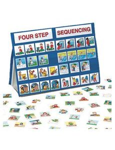 Panel de secuencias
